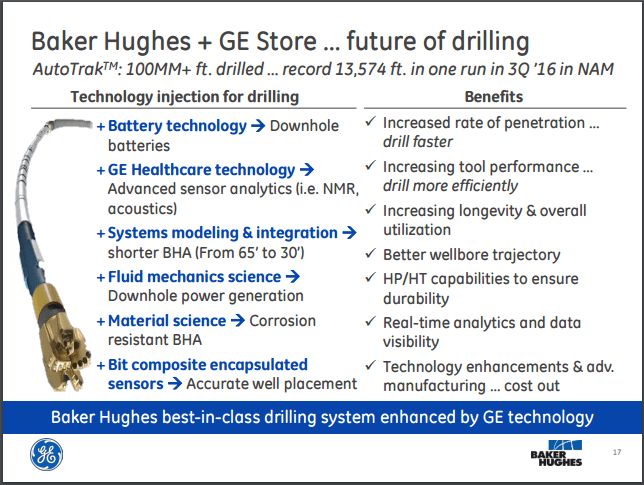 Baker HuGE: Oilservice Leader Baker Hughes and GE Oil and Gas to Combine as $32 Billion Company