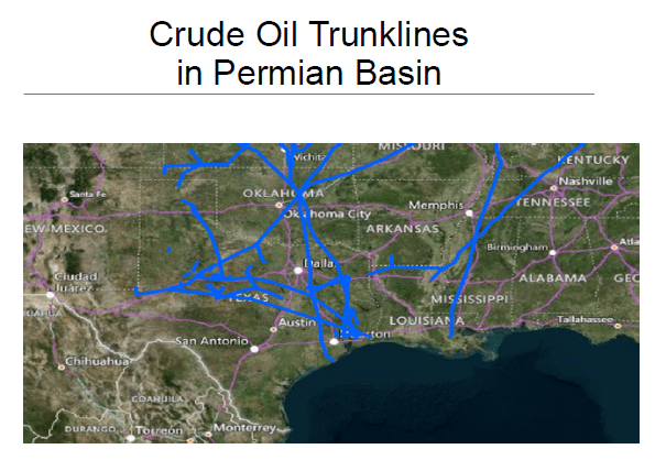 Permian, Delaware Basin pipeline map