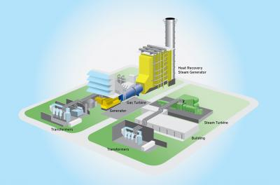 DTE to Put $1-$1.5 Billion of New NatGas Generation in Place of Coal
