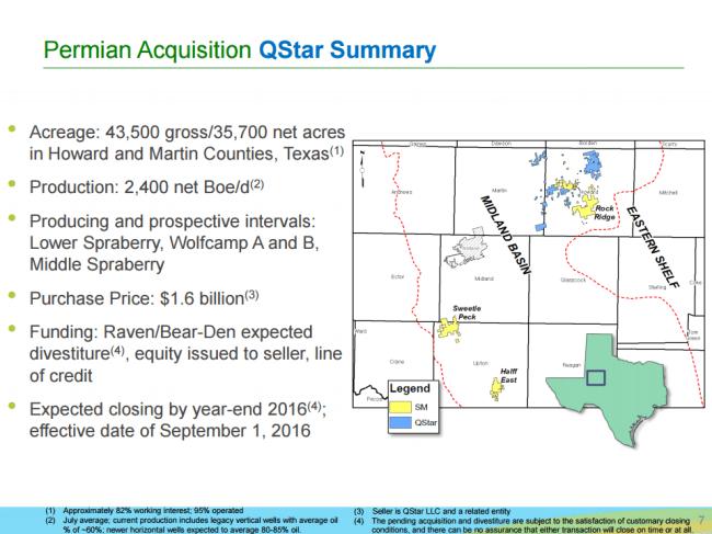 sm-qstar-acquisition-map