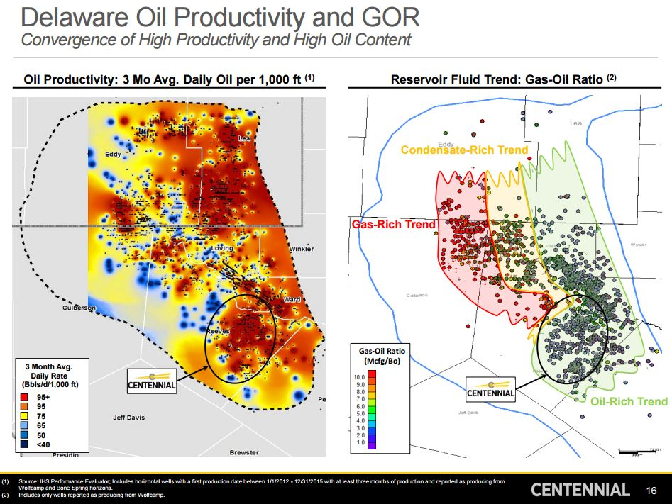 Centennial Resource Development: The Next Core Delaware Pure Play