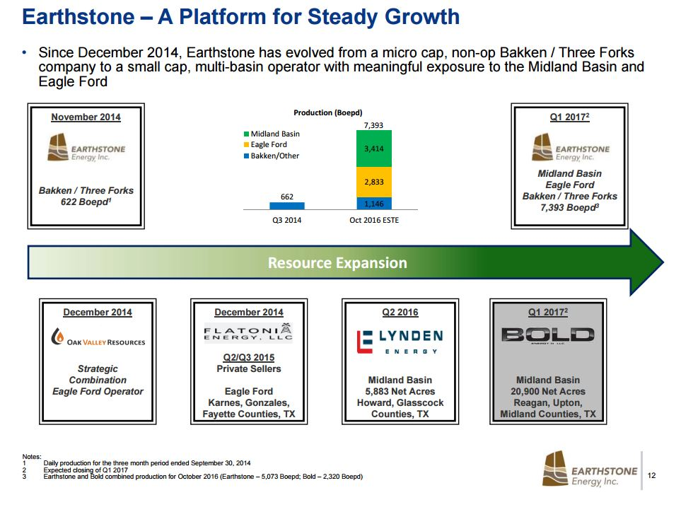 """Earthstone Energy Transforms itself with """"Up-C"""" Midland"""