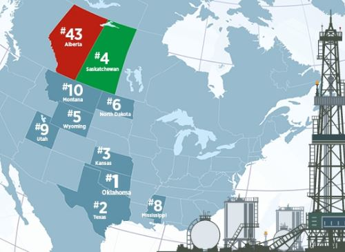 Oklahoma is the Most Attractive Place for Oil and Gas Investment: Fraser