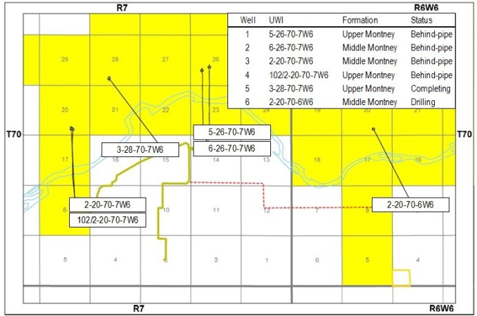 Blackbird Energy Completes Elmworth Gathering System, Updates Montney Drilling and Stage Completions