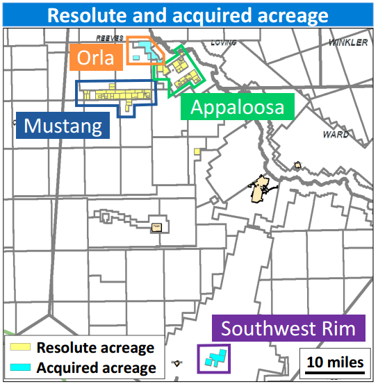 Resolute Energy Adds 4,600 Delaware Basin Acres for $160 Million