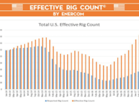 EnerCom Effective Rig Count: 1,653