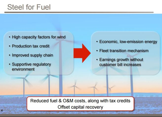 The Wind Boom: Generators Going to Wind because of Economics
