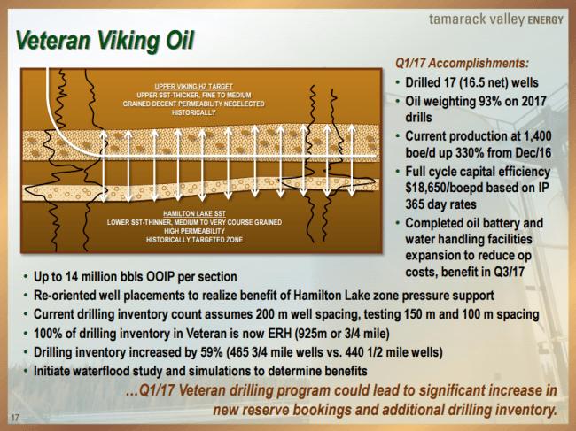 Tamarack Valley Energy Veteran Viking oil assets overview