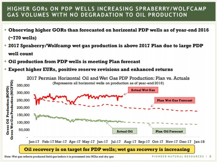 Western Delaware Basin: Greenfield Gas Processing Coming Just in Time