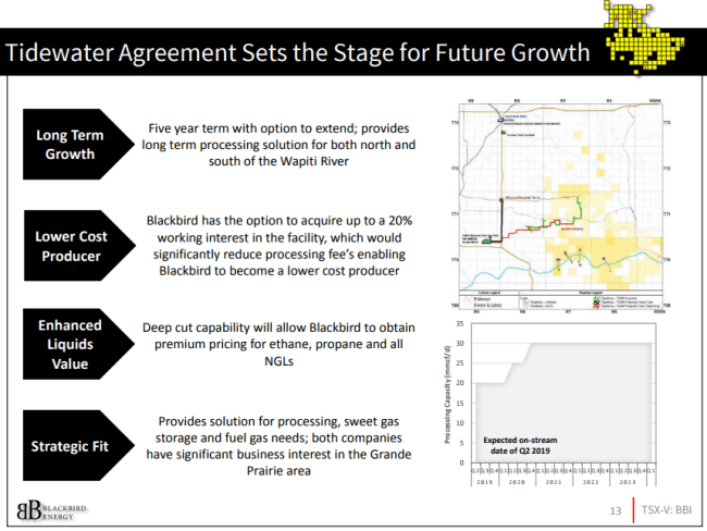 Blackbird Energy and Tidewater agreement overview