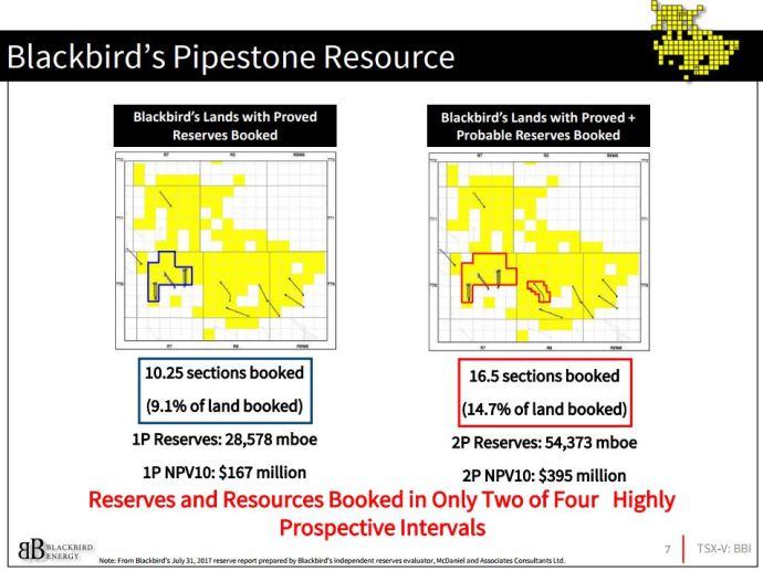 Blackbird Energy Announces Q1 2018 Results