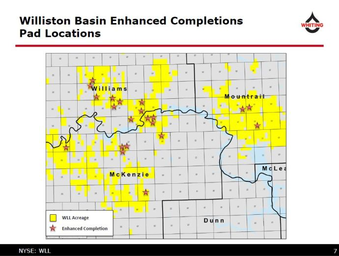 Whiting Petroleum's $900 Million Q4 Impairment Charge