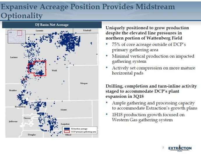 Extraction Oil & Gas Prepares to Invest $770-$840 Million 2018 CapEx