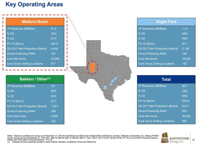 EnerCom Dallas Presenter: Earthstone Energy, Inc.
