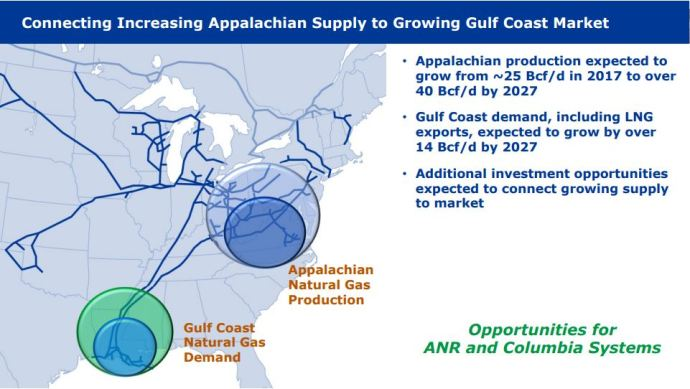 TransCanada Turns On 1 Bcf/day of New Marcellus/Utica Takeaway