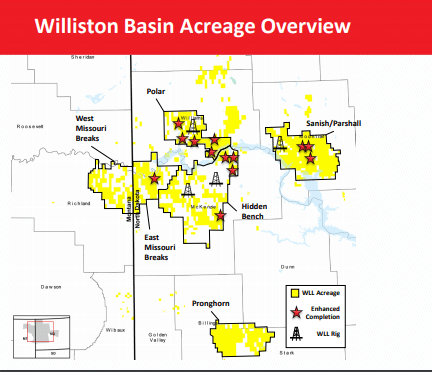 Whiting Petroleum: 2018 CapEx of $750 Million, 100-Plus Wells Planned