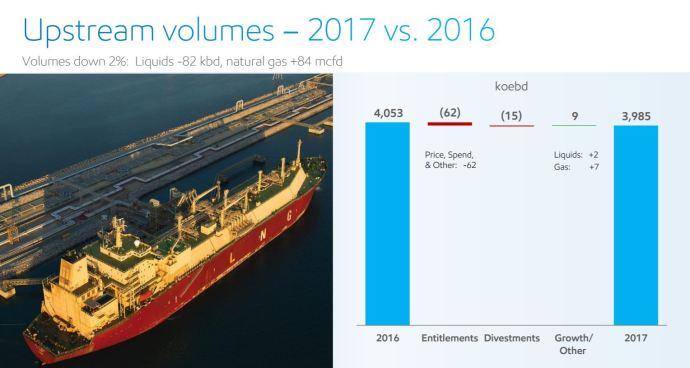 ExxonMobil Q4/FY2017