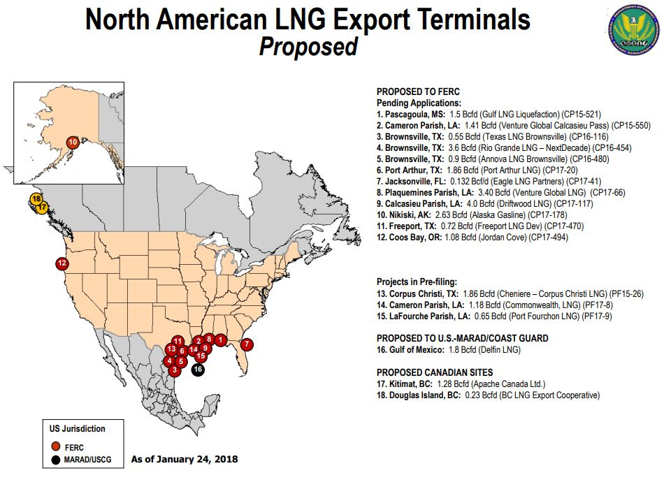 LNG and Steel: Tariffs Could Lower Competitiveness of U S