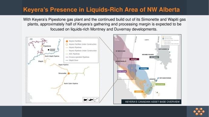 Encana, Keyera Deal will Add 33,000 Barrels of Montney Condensate Processing Capacity at Pipestone