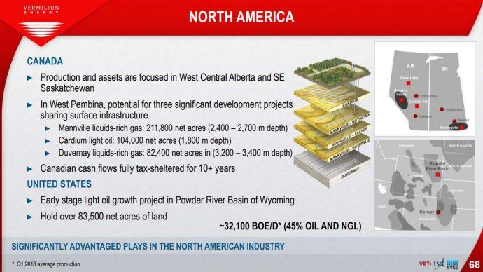 Vermilion Energy Closes $1.4 Billion Acquisition