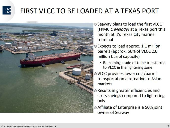 Seaway Crude Plans to Load First Supertanker at Texas City this Month
