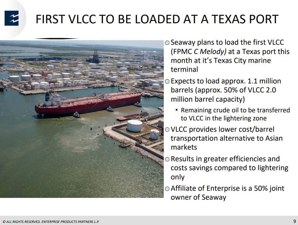 Some Relief for Permian Producers will Soon Dock in Texas