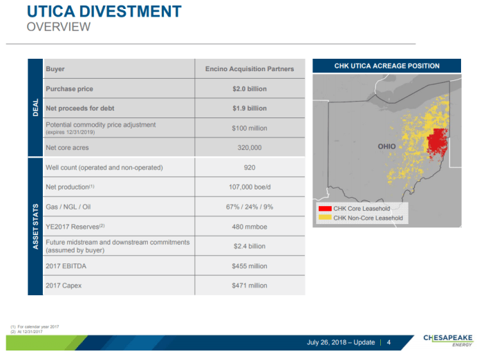 Chesapeake Looks West, Selling Utica While Boosting Powder River Basin