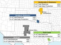 Mid-Con Energy Partners Sells Texas Assets, Acquires Oklahoma Assets