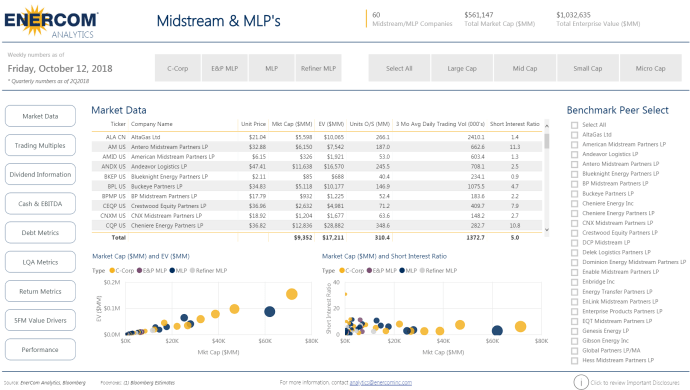 EnerCom's Midstream and MLP Scorecard – October 15 2018