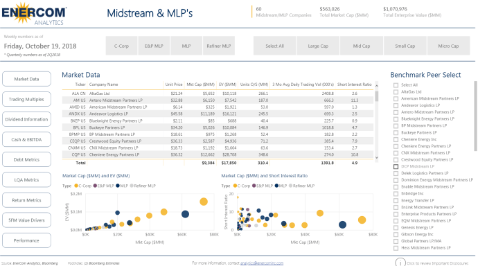 EnerCom's Midstream and MLP Scorecard – October 22 2018