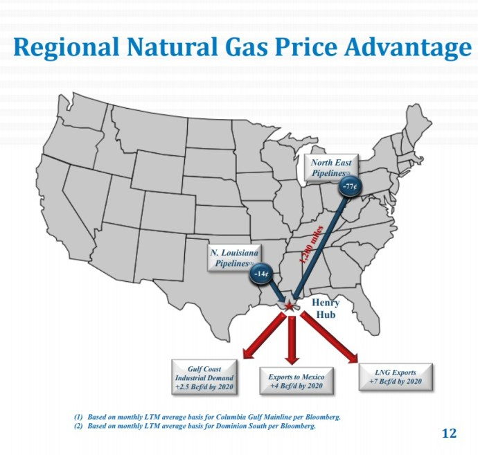 Oil & Gas 360 - Natural Gas Giant Haynesville Shale