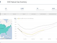 Weekly Gas Storage: Draw Slows