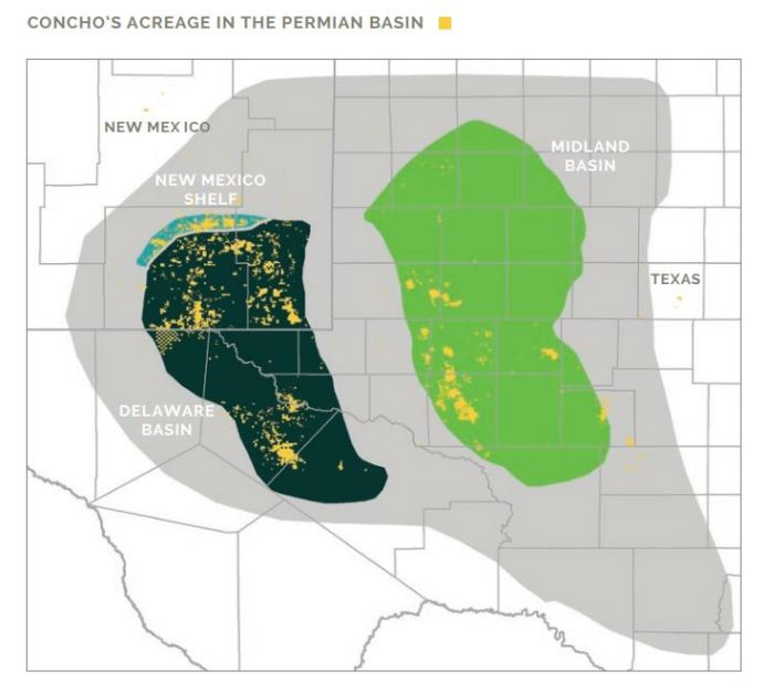 Concho Permian Basin acreage - Midstream JV in the Midland for Crude Oil Transportation - Oil & Gas 360