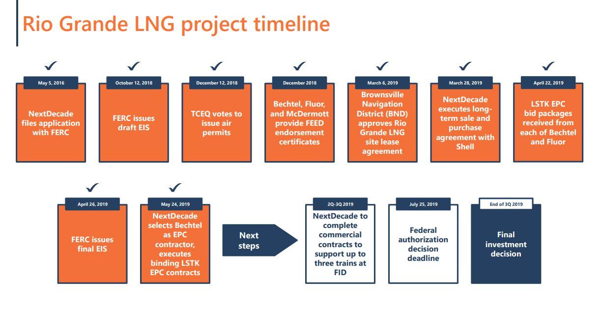 NextDecade Names New Chairman - Oil & Gas 360