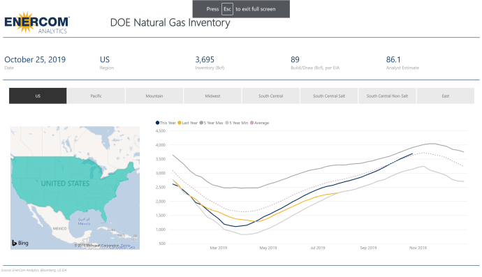 Weekly Gas Storage: 89 Bcf build - oil and gas 360