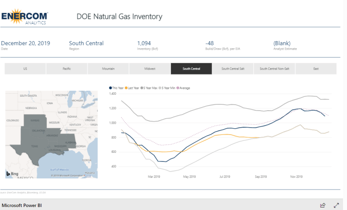 Weekly Gas Storage: Inventories decrease by 161 Bcf- oil and gas 360