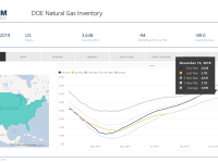 Weekly Gas Storage: 94 Bcf draw