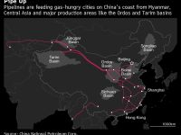 China sets up national pipeline firm in major energy revamp