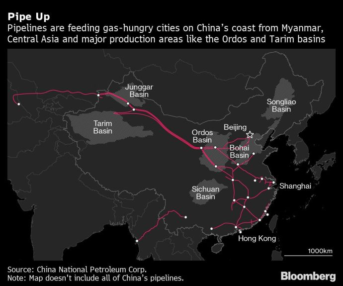 China Sets Up National Pipeline Firm in Major Energy Revamp oilandgas360