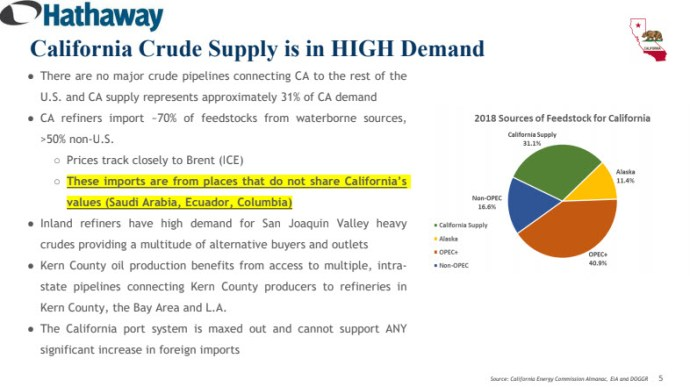 Hathaway LLC Investment Opportunity Slide 4
