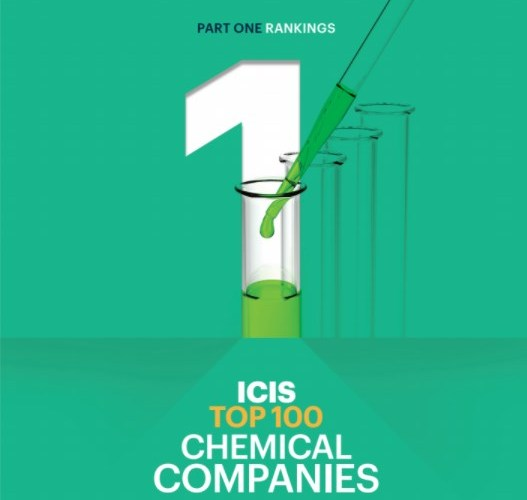 BASF regains lead in ICIS Top 100 Chemical Companies ranking