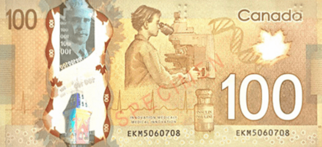 Dólar canadiense (Imagen: Fxssi)