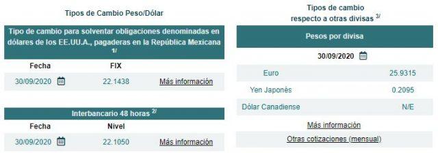 Tipo de cambio de divisas