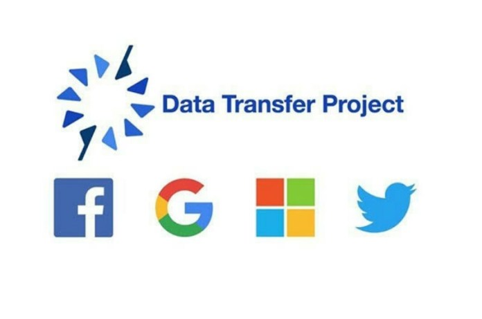 transfer images to Google Photos