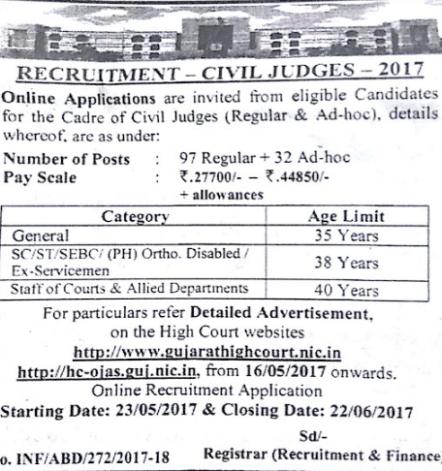 Gujarat 129 Civil Judges Posts 2017