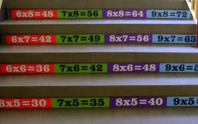 Jak zamontować tabliczkę mnożenia na schodach w szkole?