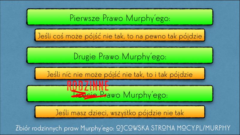 Rodzinne Prawa Murphy'ego