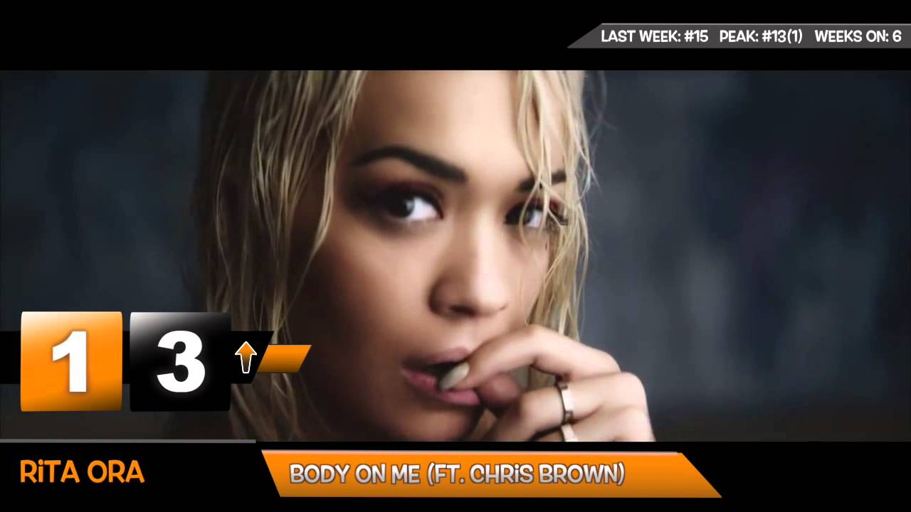 Dream Chart Top 40 Songs: October 2015 (10/03/2015)