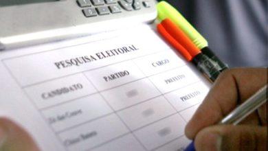 Foto de Milagres-CE: Farmácia da Paraíba contrata pesquisa eleitoral, resultado pode sair até sexta-feira