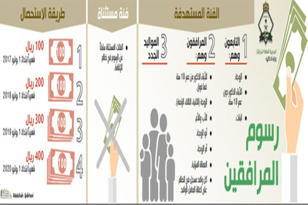 الجوازات رسوم المرافقين تشمل المواليد بأثر رجعي أخبار السعودية